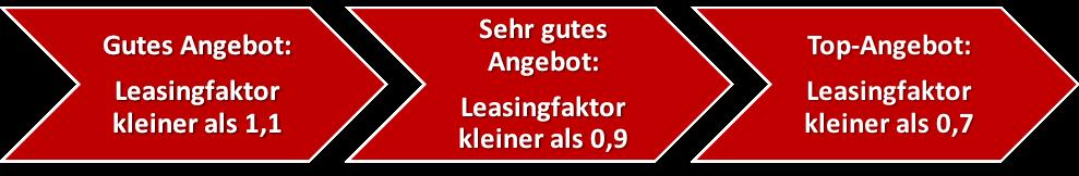 leasingfaktor bewertung