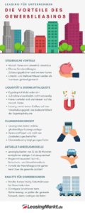 infografik gewerbeleasing