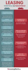 infografik vorteile und nachteile beim leasing